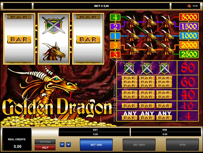 Casino Games Free Spins