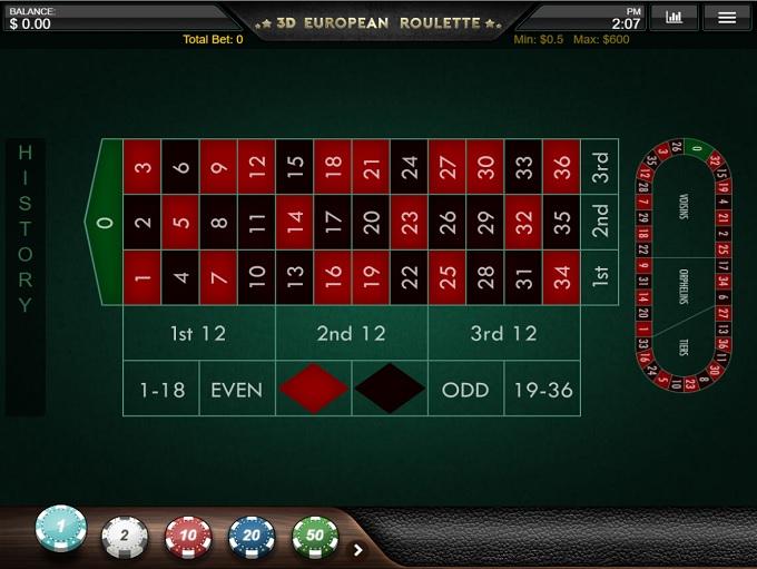 Australian gambling statistics 2012