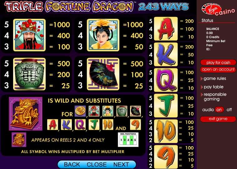 Triple Fortune Dragon Slot Review