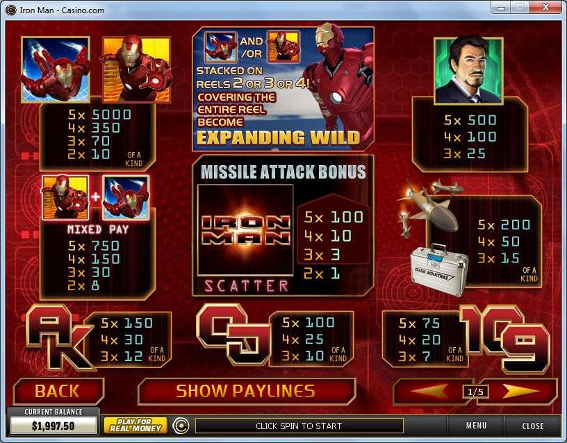 Trada casino register