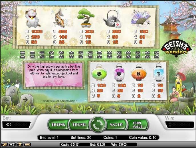 casino municipale campione d italia Slot