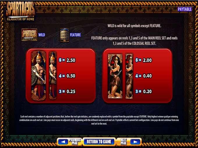 silver sevens hotel & casino reviews Online