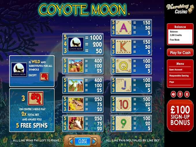 Free Online Coyote Moon Slot Machine
