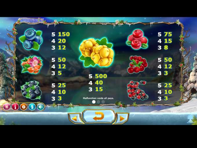 Spiele Winter Berries - Video Slots Online