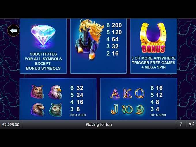 Download bodog casino