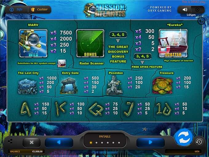 Atlantis Casino Online Video Poker Ultimate Contest