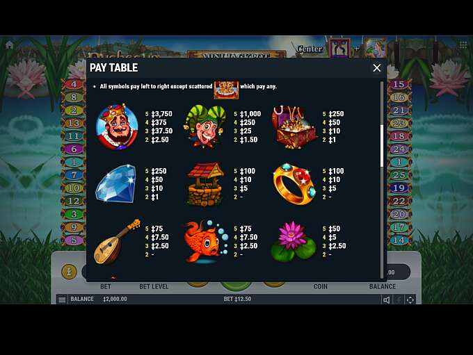 Pucker Up Prince Slot Game Review