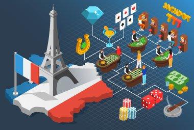 France Online Gambling Restrictions